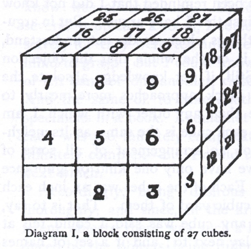 Cube illustration from 'Casting Out the Self'